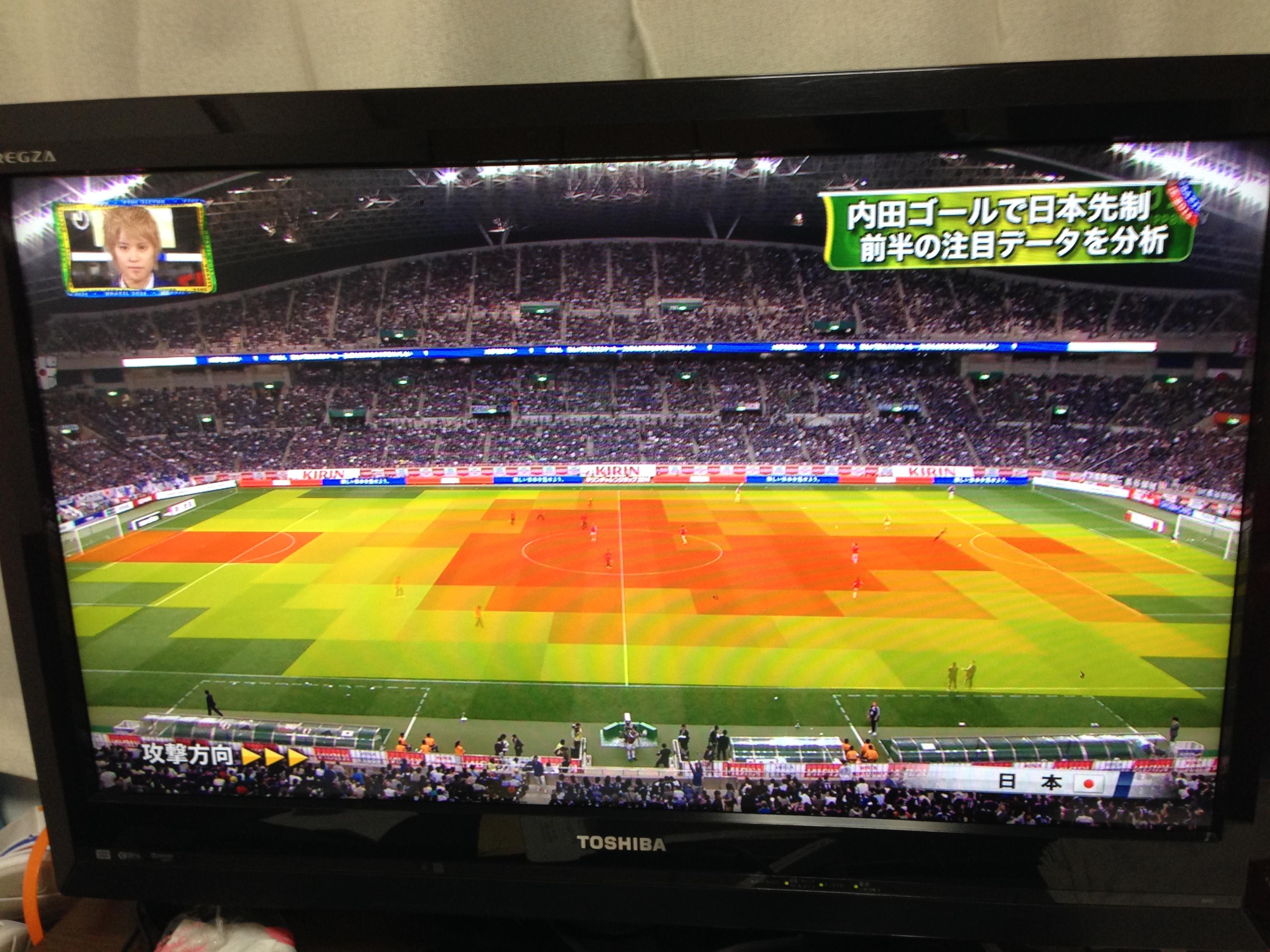 サッカー×ヒートマップ