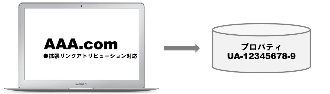 拡張リンクアトリビューション対応